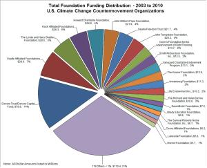 countermovementfunding