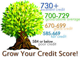 growyourcreditscore