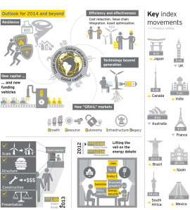 recai-40_feb-2014-infographic